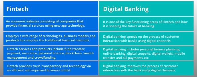 Finch vs Digital Banking – 5 (1)